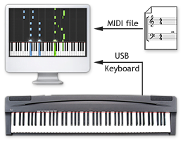 learning music with midi file